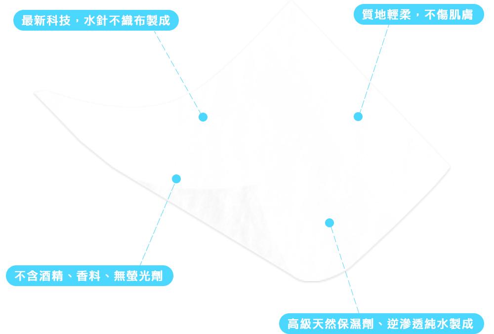 Kakao Friends_潔膚柔濕紙巾(10枚)【KF24201001】