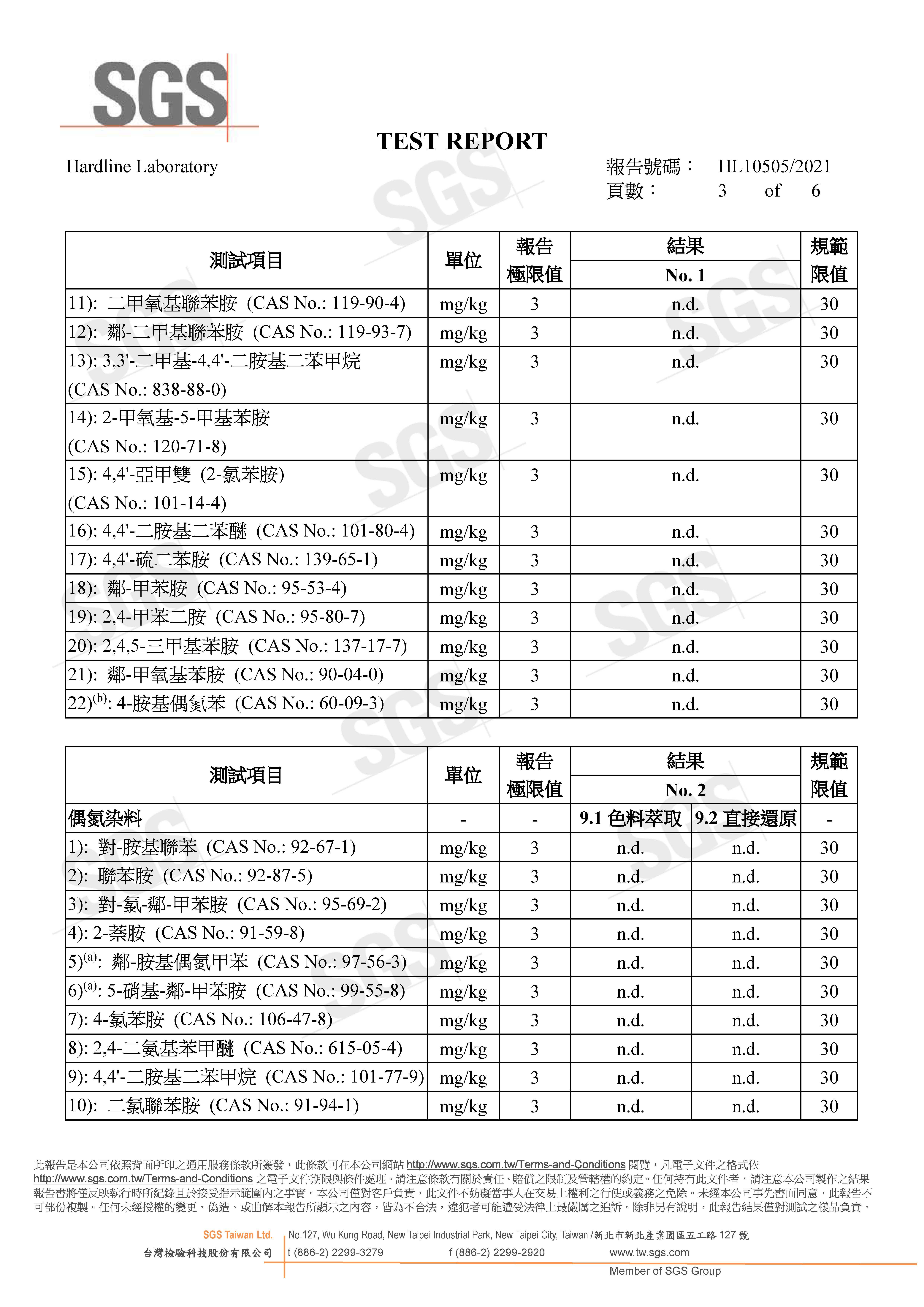 寶可夢成人平面醫用口罩(20入)-耿鬼款(黑)【PM2800201102】